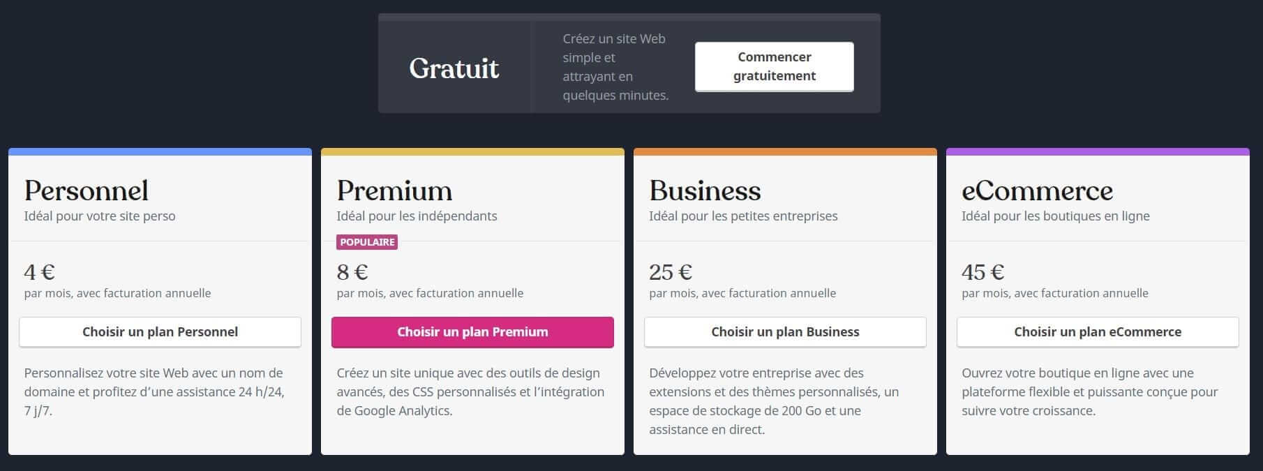 prix wordpress