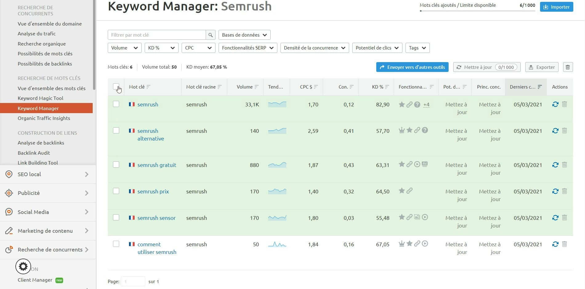 Keyword manager, l'outil de gestion des mots clés